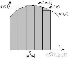 PID控制最通俗的解释与PID参数的整定方法